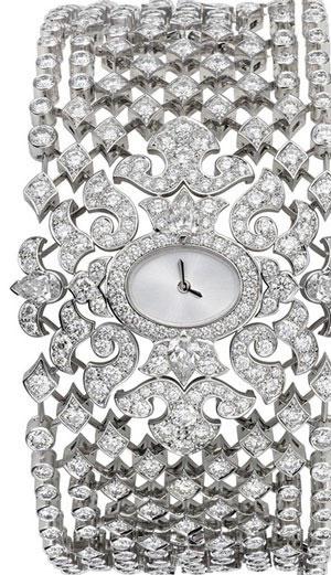 ساعت مچی های جواهر, ساعت مچی زنانه مارک دار