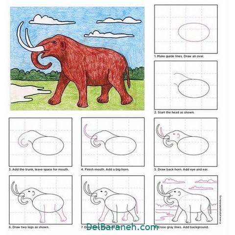 آموزش نقاشی کودکان (۶)