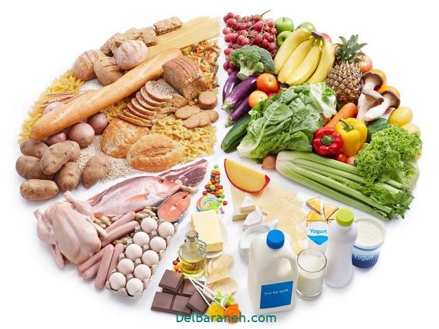 رژیم غذایی با مواد سالم