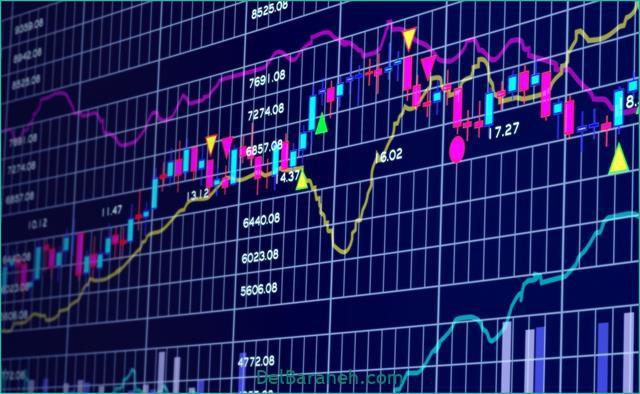 آزمودن استراتژی معاملاتی و تحلیل بازخورد آن