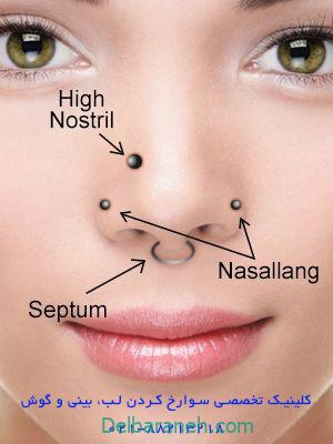 پیرسینگ بینی چسبی